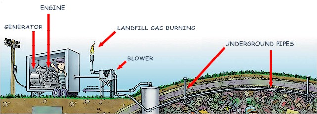 gascollection-labeled