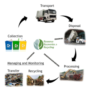 Commercial-Waste-Management-Diagram1